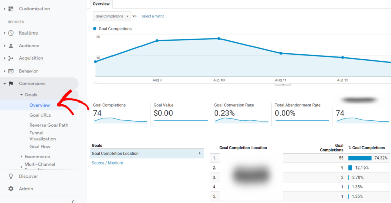 C:\Users\Star\Desktop\Google-analytics-conversion-goal-overview-768x400.png