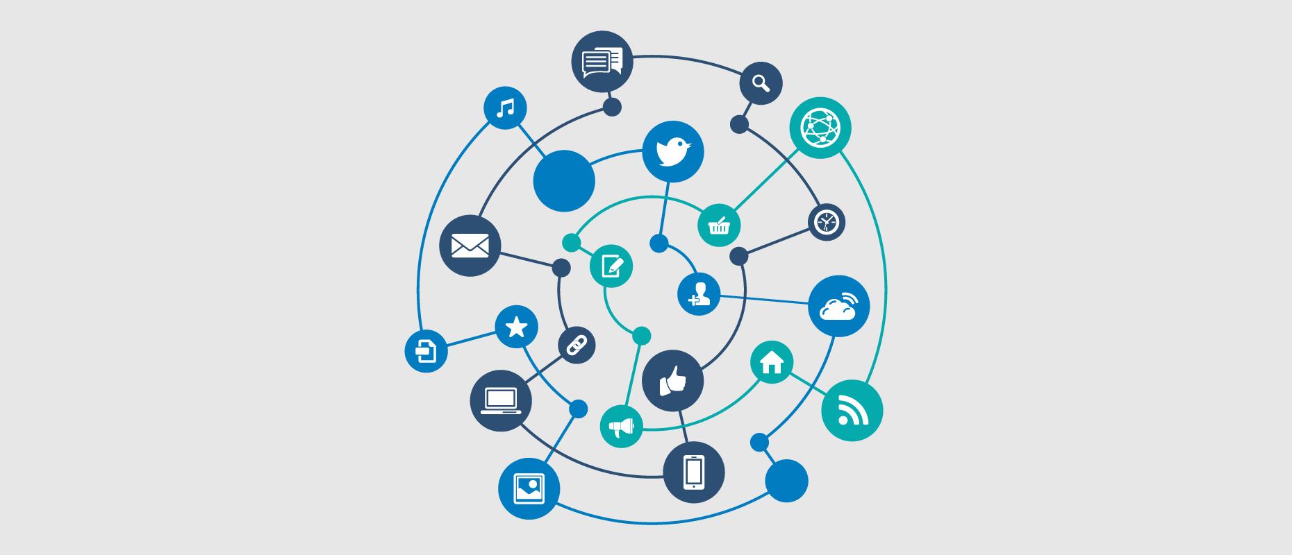 O que é CRM e como é integração com as redes sociais
